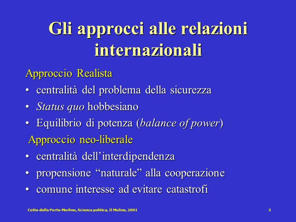 Cotta-della Porta-Morlino, Scienza politica, Il Mulino, 20012 Gli approcci alle relazioni internazionali Approccio Realista centralità del problema de