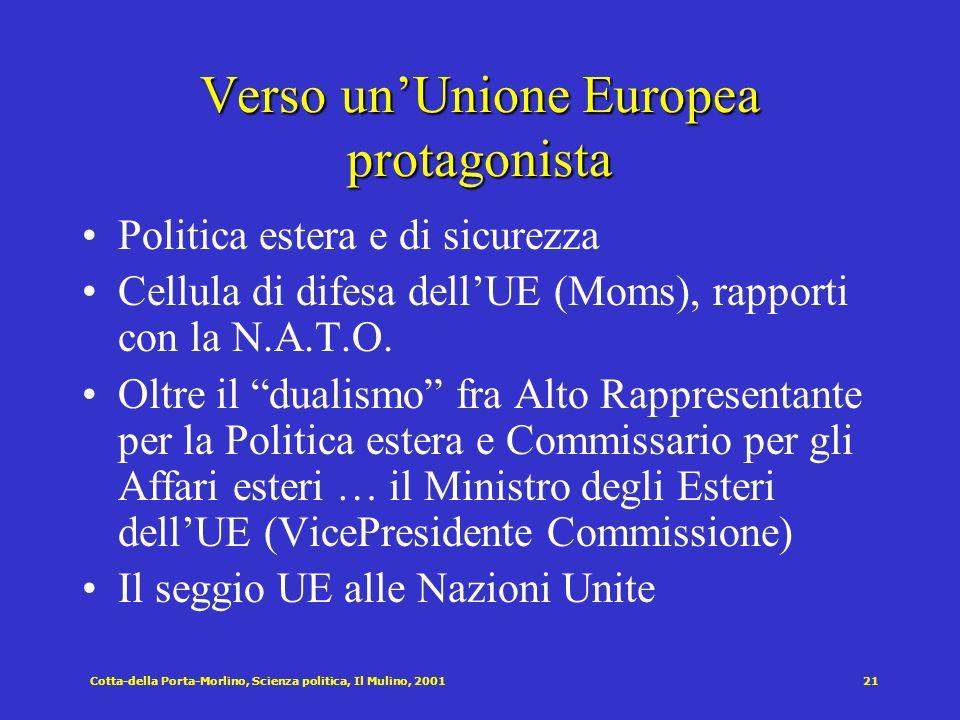 Cotta-della Porta-Morlino, Scienza politica, Il Mulino, 200121 Verso unUnione Europea protagonista Politica estera e di sicurezza Cellula di difesa de