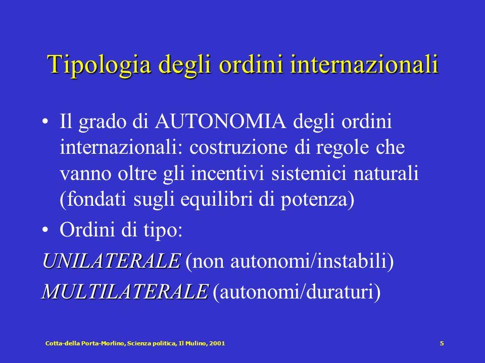 Cotta-della Porta-Morlino, Scienza politica, Il Mulino, 20015 Tipologia degli ordini internazionali Il grado di AUTONOMIA degli ordini internazionali: