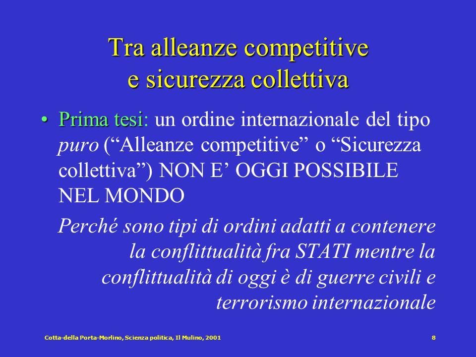 Cotta-della Porta-Morlino, Scienza politica, Il Mulino, 20018 Tra alleanze competitive e sicurezza collettiva Prima tesiPrima tesi: un ordine internaz