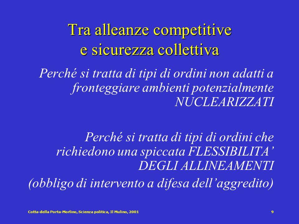 Cotta-della Porta-Morlino, Scienza politica, Il Mulino, 20019 Tra alleanze competitive e sicurezza collettiva Perché si tratta di tipi di ordini non a
