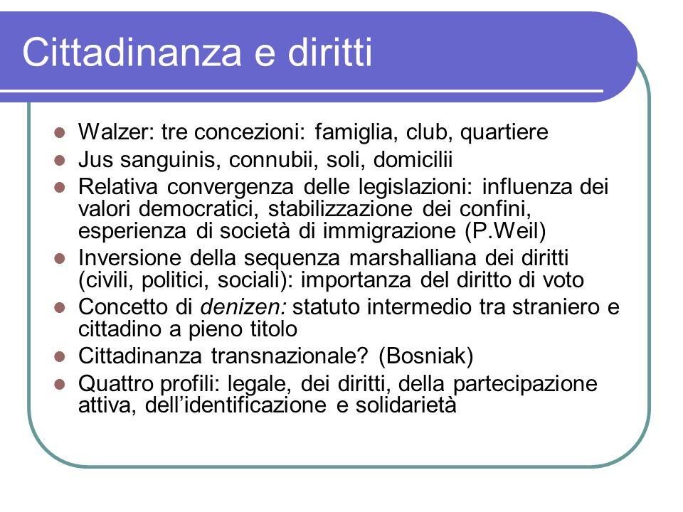 Cittadinanza e diritti Walzer: tre concezioni: famiglia, club, quartiere Jus sanguinis, connubii, soli, domicilii Relativa convergenza delle legislazi