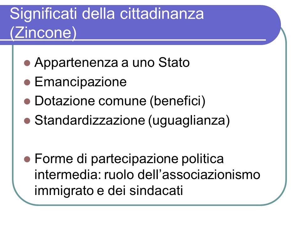 Significati della cittadinanza (Zincone) Appartenenza a uno Stato Emancipazione Dotazione comune (benefici) Standardizzazione (uguaglianza) Forme di p