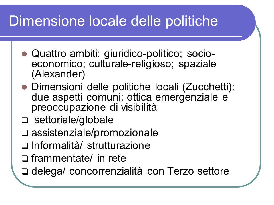 Dimensione locale delle politiche Quattro ambiti: giuridico-politico; socio- economico; culturale-religioso; spaziale (Alexander) Dimensioni delle pol