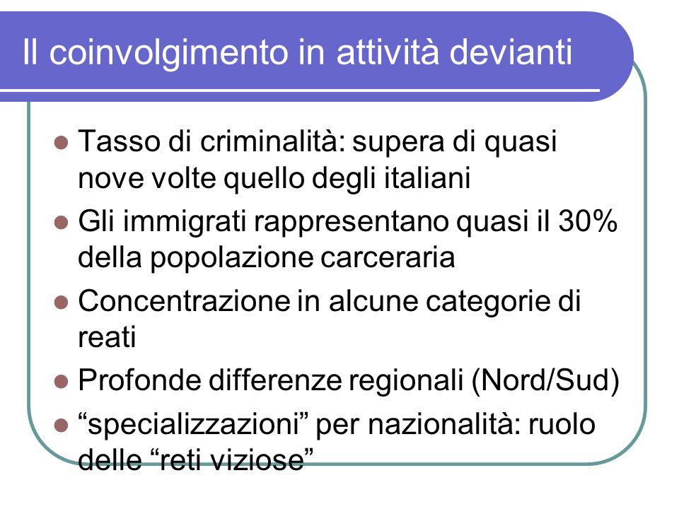 Il coinvolgimento in attività devianti Tasso di criminalità: supera di quasi nove volte quello degli italiani Gli immigrati rappresentano quasi il 30%