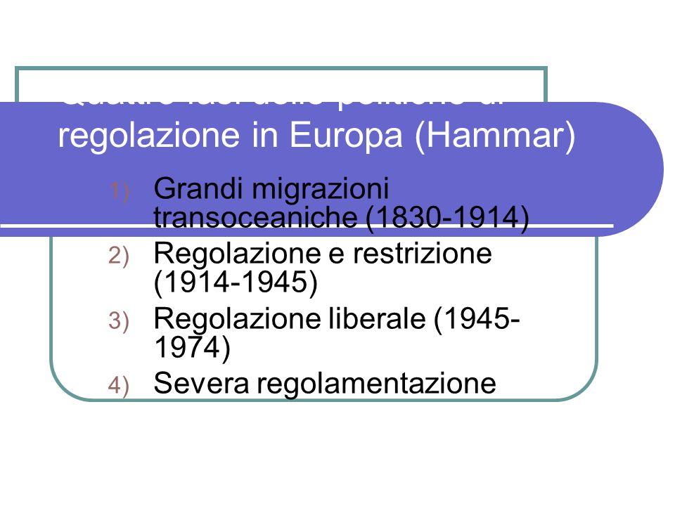 Quattro fasi delle politiche di regolazione in Europa (Hammar) 1) Grandi migrazioni transoceaniche (1830-1914) 2) Regolazione e restrizione (1914-1945