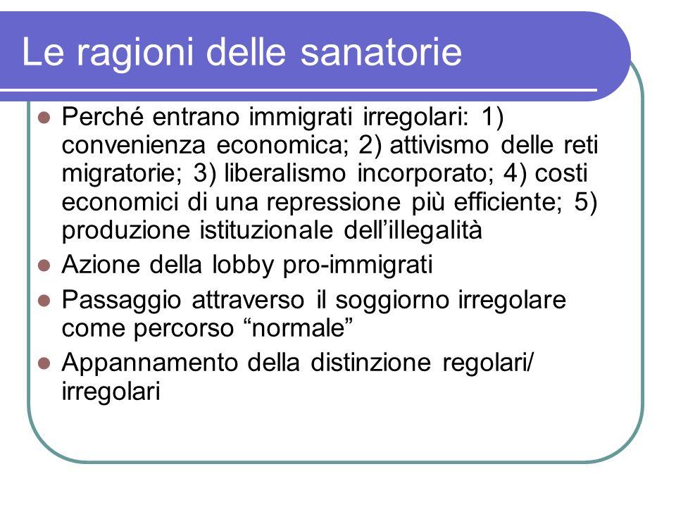 Le ragioni delle sanatorie Perché entrano immigrati irregolari: 1) convenienza economica; 2) attivismo delle reti migratorie; 3) liberalismo incorpora