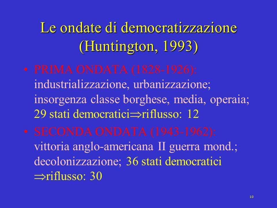 10 Le ondate di democratizzazione (Huntington, 1993) PRIMA ONDATA (1828-1926): industrializzazione, urbanizzazione; insorgenza classe borghese, media,