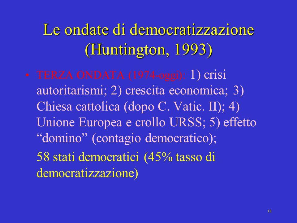 11 Le ondate di democratizzazione (Huntington, 1993) TERZA ONDATA (1974-oggi): 1) crisi autoritarismi; 2) crescita economica; 3) Chiesa cattolica (dop