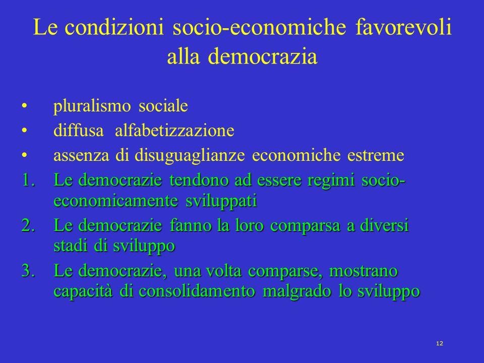12 Le condizioni socio-economiche favorevoli alla democrazia pluralismo sociale diffusa alfabetizzazione assenza di disuguaglianze economiche estreme