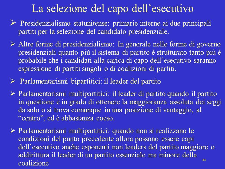 10 Le forme di governo: verso una interpretazione empirica Legittimazione del governo DirettaIndiretta Controllo del governo sul parlamento DeboleFort