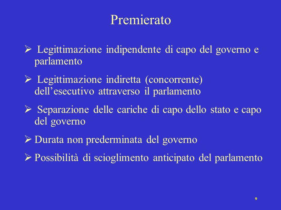 8 Semi-presidenzialismo Legittimazione indipendente del capo dello stato e del parlamento Separazione tra tra capo dello stato e capo di governo Bicef