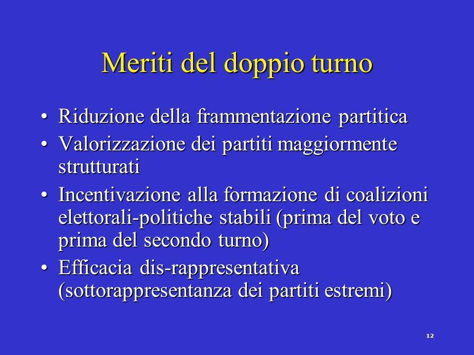 11 Funzionamento del doppio turno La strategia della desistenzaLa strategia della desistenza: non ci si presenta al secondo turno, per appoggiare il c