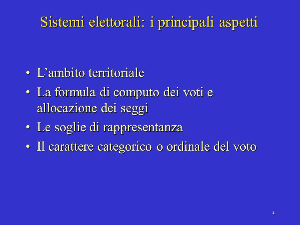 2 Sistemi elettorali: i principali aspetti Lambito territorialeLambito territoriale La formula di computo dei voti e allocazione dei seggiLa formula di computo dei voti e allocazione dei seggi Le soglie di rappresentanzaLe soglie di rappresentanza Il carattere categorico o ordinale del votoIl carattere categorico o ordinale del voto