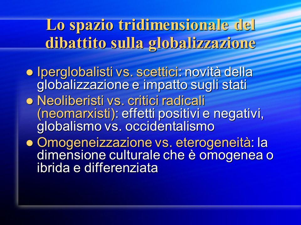 Lo spazio tridimensionale del dibattito sulla globalizzazione Iperglobalisti vs. scettici: novità della globalizzazione e impatto sugli stati Iperglob