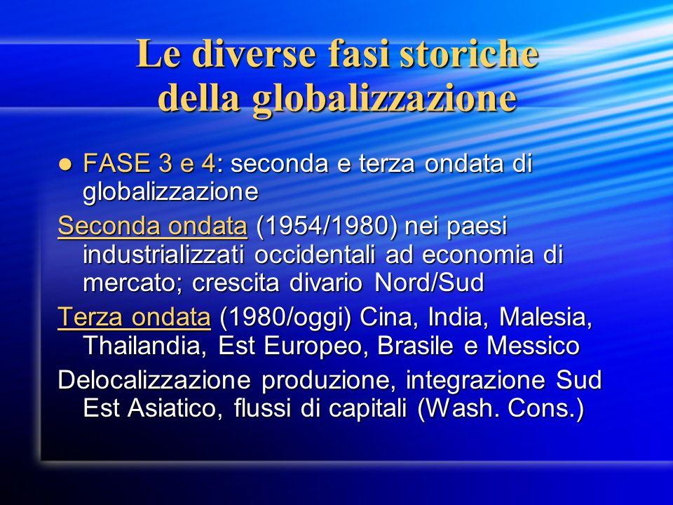 Le diverse fasi storiche della globalizzazione FASE 3 e 4: seconda e terza ondata di globalizzazione FASE 3 e 4: seconda e terza ondata di globalizzaz