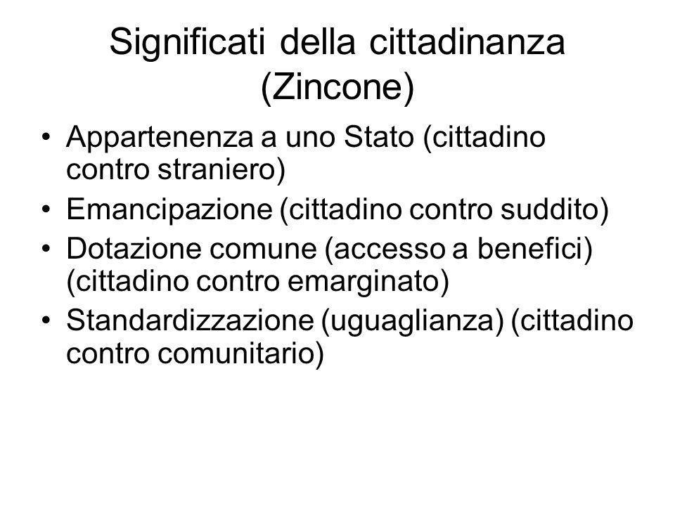 Significati della cittadinanza (Zincone) Appartenenza a uno Stato (cittadino contro straniero) Emancipazione (cittadino contro suddito) Dotazione comu