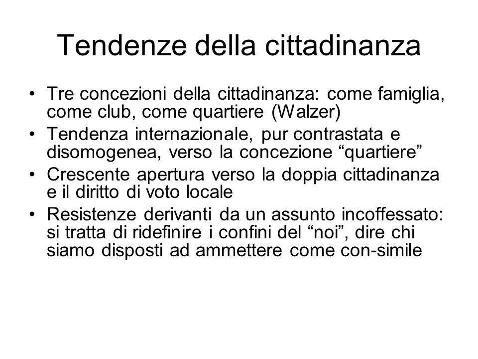 Tendenze della cittadinanza Tre concezioni della cittadinanza: come famiglia, come club, come quartiere (Walzer) Tendenza internazionale, pur contrast
