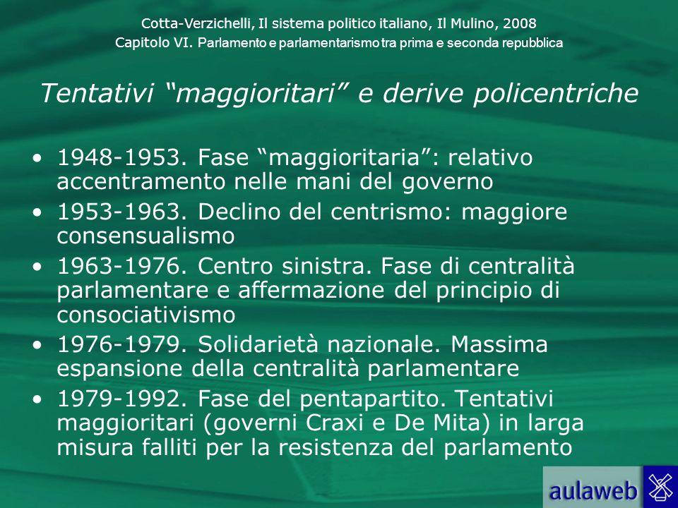 Cotta-Verzichelli, Il sistema politico italiano, Il Mulino, 2008 Capitolo VI. Parlamento e parlamentarismo tra prima e seconda repubblica Tentativi ma