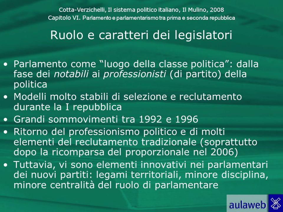 Cotta-Verzichelli, Il sistema politico italiano, Il Mulino, 2008 Capitolo VI. Parlamento e parlamentarismo tra prima e seconda repubblica Ruolo e cara