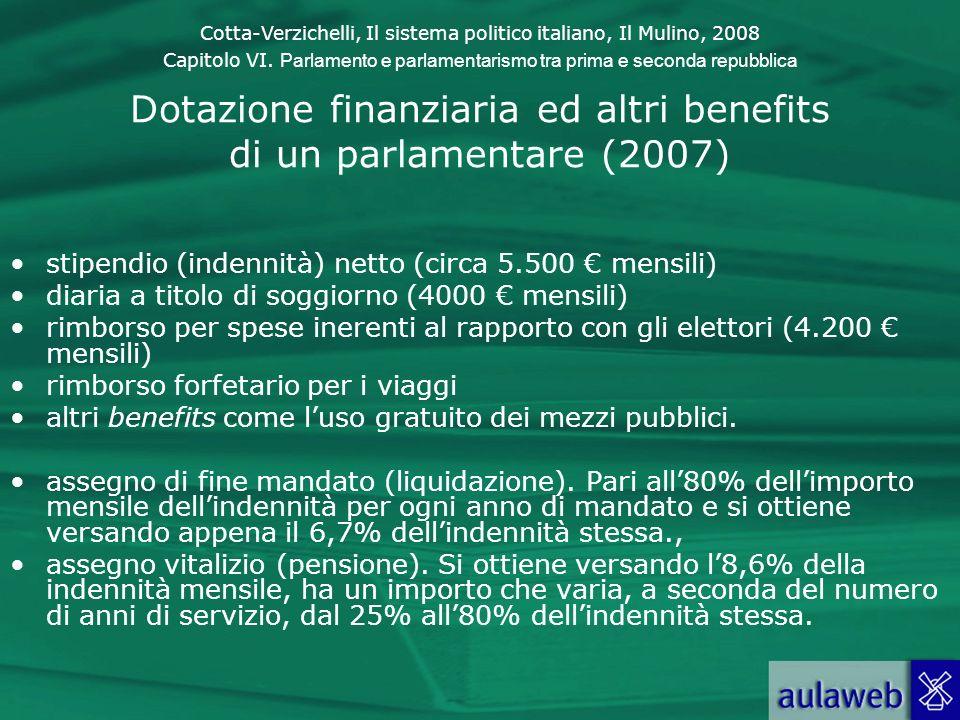 Cotta-Verzichelli, Il sistema politico italiano, Il Mulino, 2008 Capitolo VI. Parlamento e parlamentarismo tra prima e seconda repubblica Dotazione fi