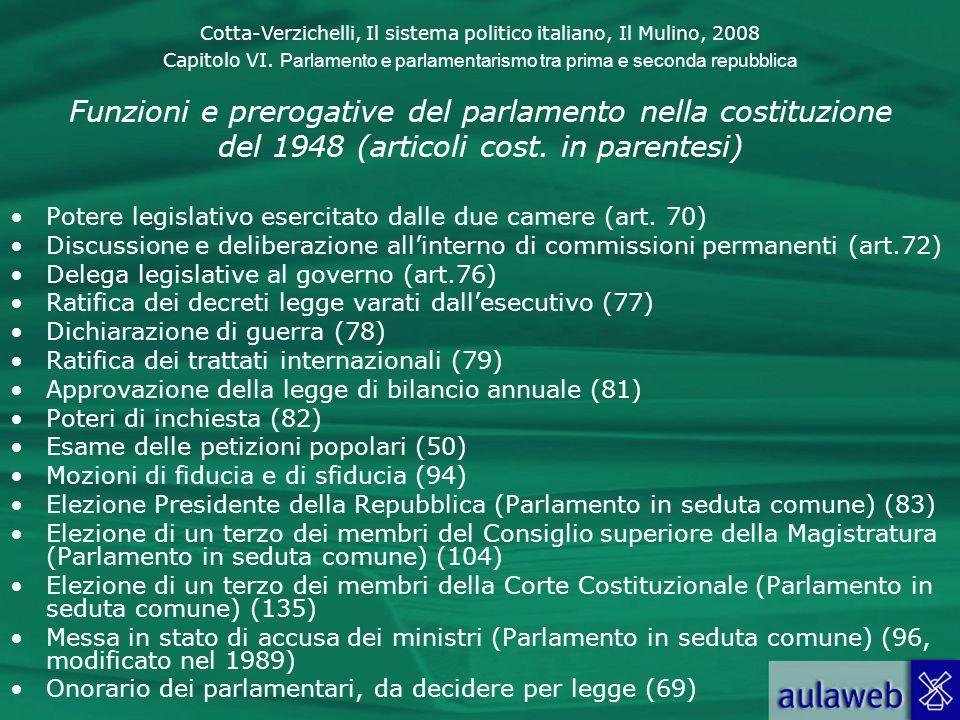Cotta-Verzichelli, Il sistema politico italiano, Il Mulino, 2008 Capitolo VI. Parlamento e parlamentarismo tra prima e seconda repubblica Funzioni e p