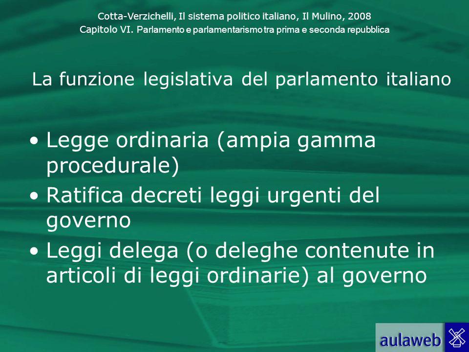 Cotta-Verzichelli, Il sistema politico italiano, Il Mulino, 2008 Capitolo VI. Parlamento e parlamentarismo tra prima e seconda repubblica La funzione