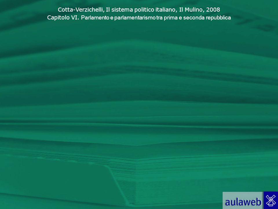 Cotta-Verzichelli, Il sistema politico italiano, Il Mulino, 2008 Capitolo VI. Parlamento e parlamentarismo tra prima e seconda repubblica
