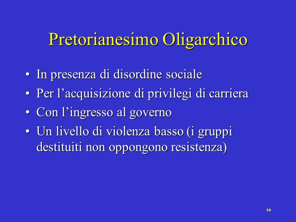 10 Pretorianesimo Oligarchico In presenza di disordine socialeIn presenza di disordine sociale Per lacquisizione di privilegi di carrieraPer lacquisiz
