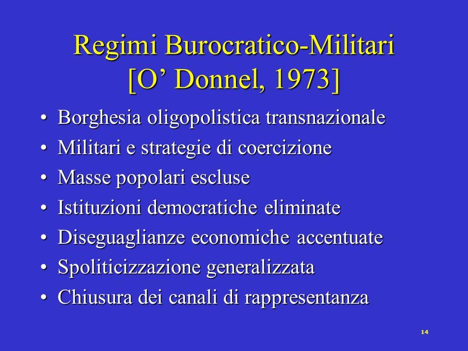 14 Regimi Burocratico-Militari [O Donnel, 1973] Borghesia oligopolistica transnazionaleBorghesia oligopolistica transnazionale Militari e strategie di
