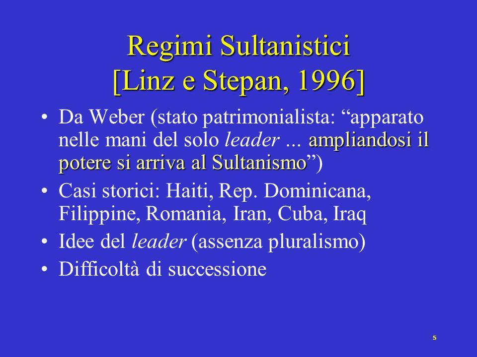 5 Regimi Sultanistici [Linz e Stepan, 1996] ampliandosi il potere si arriva al SultanismoDa Weber (stato patrimonialista: apparato nelle mani del solo