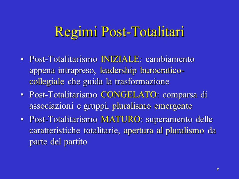 7 Regimi Post-Totalitari Post-Totalitarismo INIZIALE: cambiamento appena intrapreso, leadership burocratico- collegiale che guida la trasformazionePos