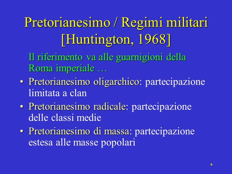 9 Pretorianesimo / Regimi militari [Huntington, 1968] Il riferimento va alle guarnigioni della Roma imperiale … Pretorianesimo oligarchicoPretorianesi