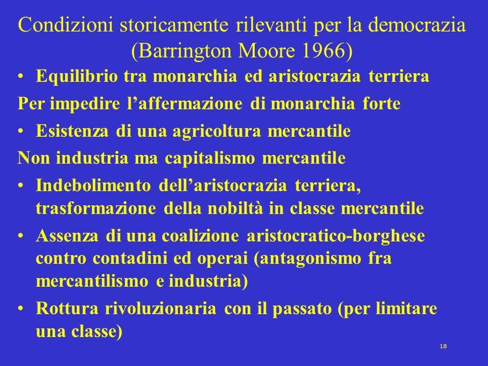 18 Condizioni storicamente rilevanti per la democrazia (Barrington Moore 1966) Equilibrio tra monarchia ed aristocrazia terriera Per impedire lafferma