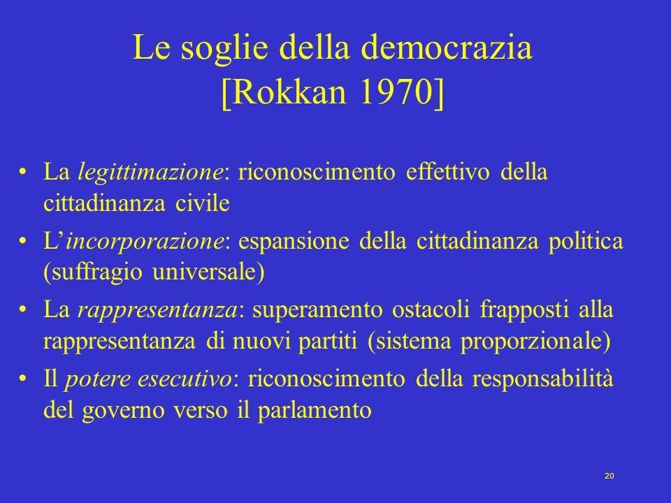 20 Le soglie della democrazia [Rokkan 1970] La legittimazione: riconoscimento effettivo della cittadinanza civile Lincorporazione: espansione della ci