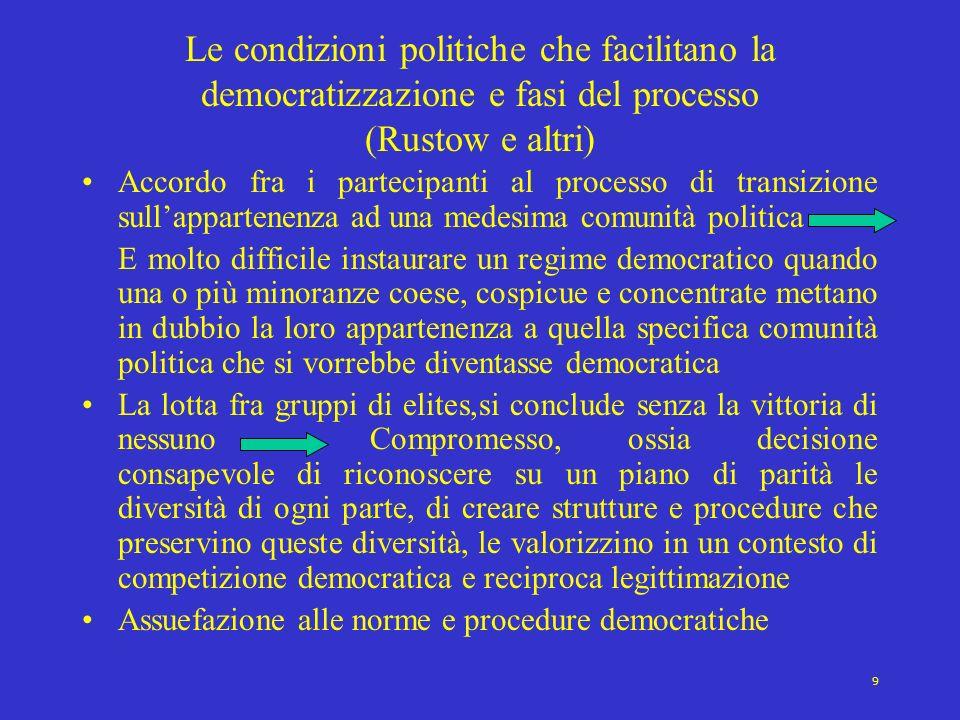 9 Le condizioni politiche che facilitano la democratizzazione e fasi del processo (Rustow e altri) Accordo fra i partecipanti al processo di transizio