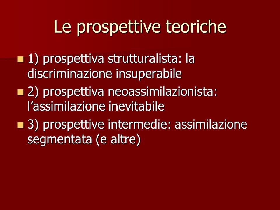 Le prospettive teoriche 1) prospettiva strutturalista: la discriminazione insuperabile 1) prospettiva strutturalista: la discriminazione insuperabile