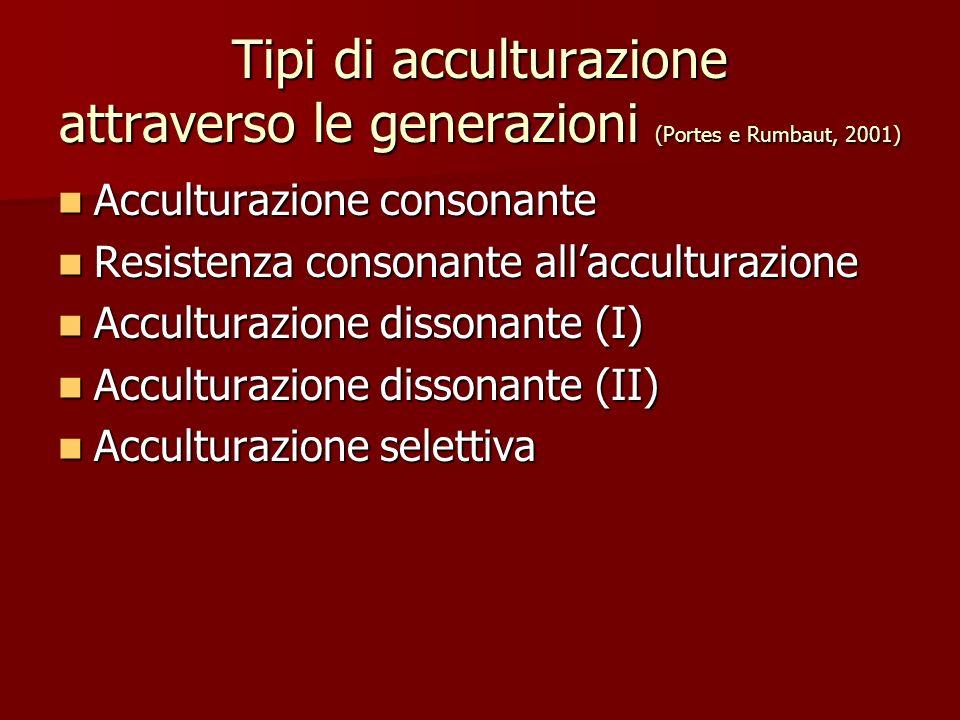 Tipi di acculturazione attraverso le generazioni (Portes e Rumbaut, 2001) Acculturazione consonante Acculturazione consonante Resistenza consonante al