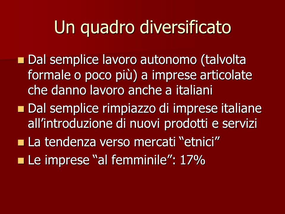 Un quadro diversificato Dal semplice lavoro autonomo (talvolta formale o poco più) a imprese articolate che danno lavoro anche a italiani Dal semplice