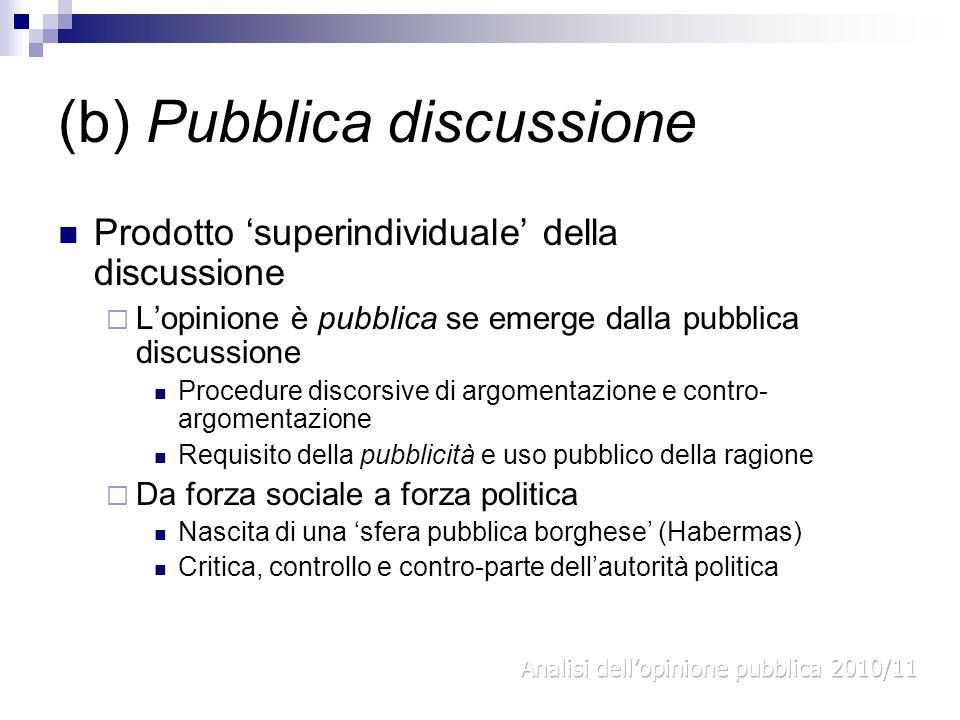 (b) Pubblica discussione Prodotto superindividuale della discussione Lopinione è pubblica se emerge dalla pubblica discussione Procedure discorsive di