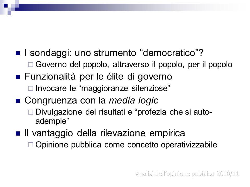 I sondaggi: uno strumento democratico? Governo del popolo, attraverso il popolo, per il popolo Funzionalità per le élite di governo Invocare le maggio