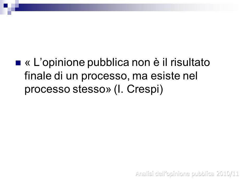 « Lopinione pubblica non è il risultato finale di un processo, ma esiste nel processo stesso» (I. Crespi)
