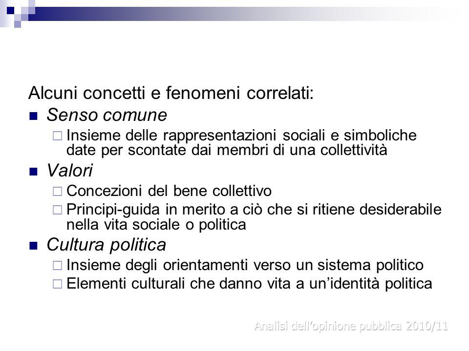 Alcuni concetti e fenomeni correlati: Senso comune Insieme delle rappresentazioni sociali e simboliche date per scontate dai membri di una collettivit