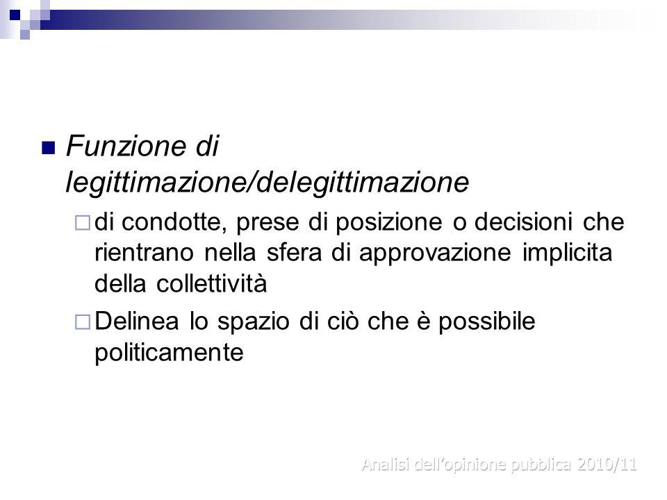 Funzione di legittimazione/delegittimazione di condotte, prese di posizione o decisioni che rientrano nella sfera di approvazione implicita della coll