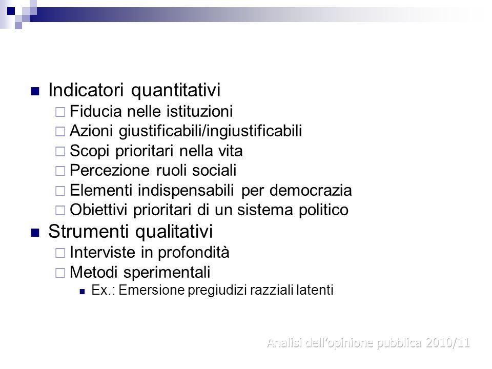 Indicatori quantitativi Fiducia nelle istituzioni Azioni giustificabili/ingiustificabili Scopi prioritari nella vita Percezione ruoli sociali Elementi