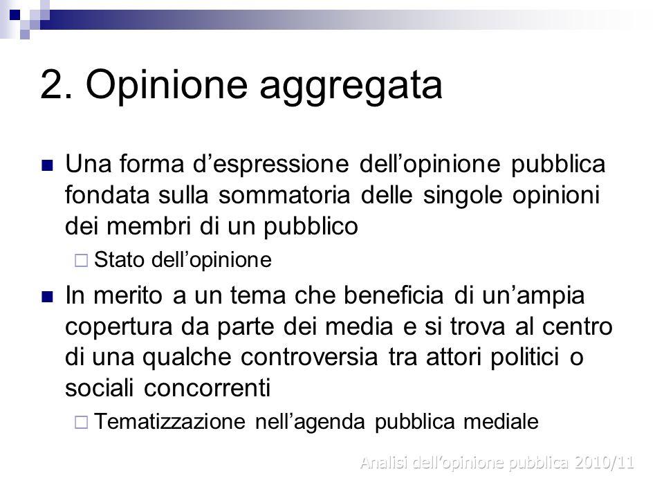 2. Opinione aggregata Una forma despressione dellopinione pubblica fondata sulla sommatoria delle singole opinioni dei membri di un pubblico Stato del