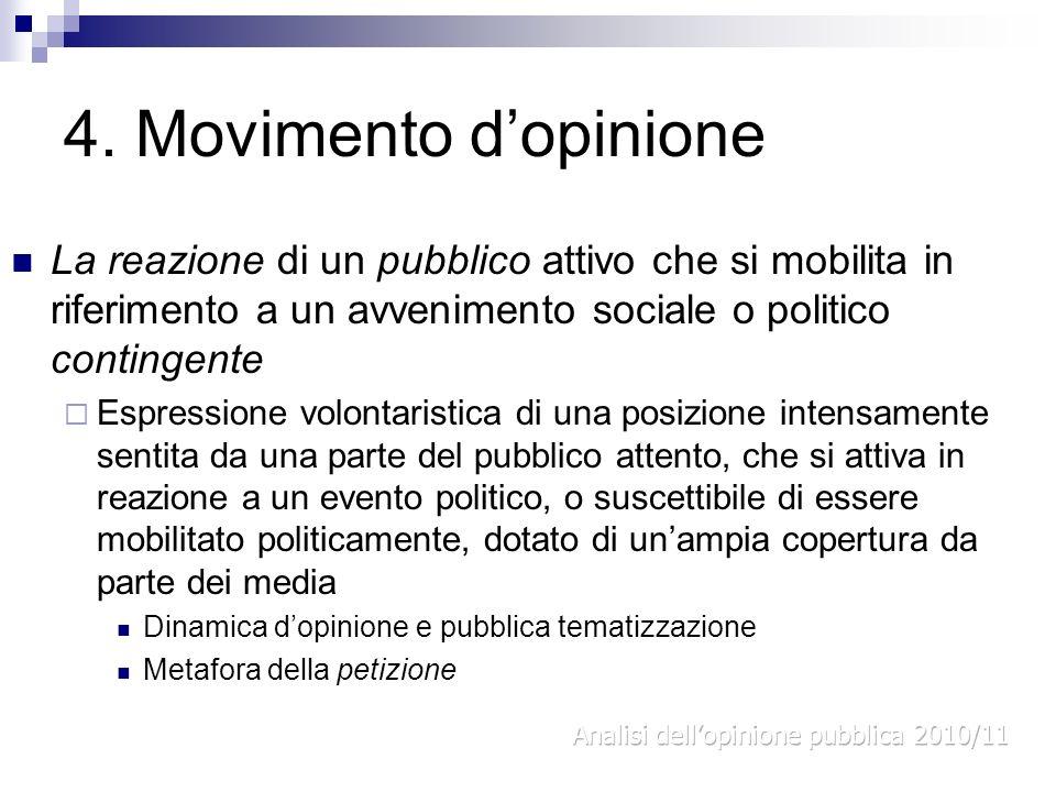 4. Movimento dopinione La reazione di un pubblico attivo che si mobilita in riferimento a un avvenimento sociale o politico contingente Espressione vo