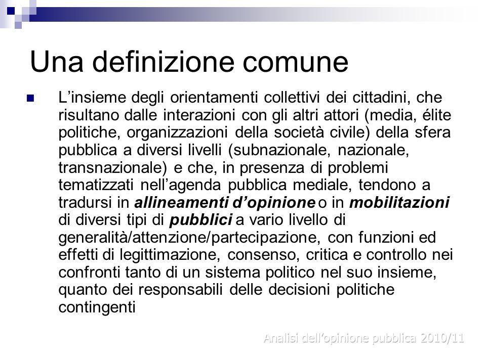 Linsieme degli orientamenti collettivi dei cittadini, che risultano dalle interazioni con gli altri attori (media, élite politiche, organizzazioni del