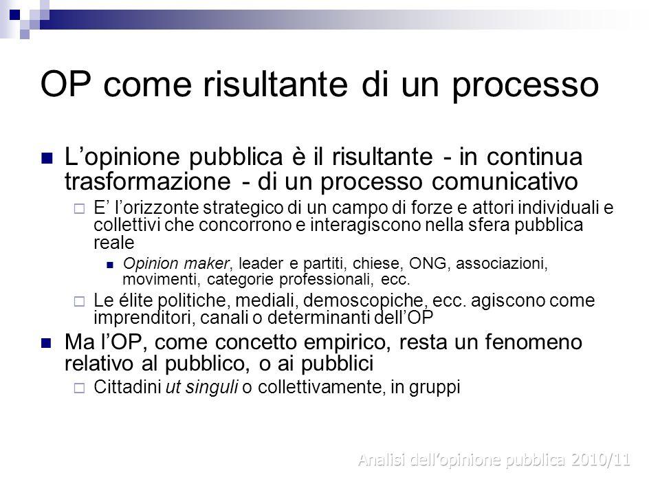 OP come risultante di un processo Lopinione pubblica è il risultante - in continua trasformazione - di un processo comunicativo E lorizzonte strategic