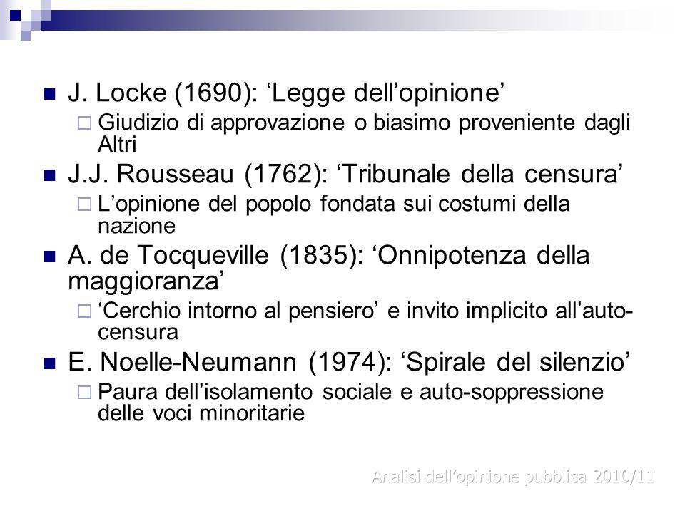 J. Locke (1690): Legge dellopinione Giudizio di approvazione o biasimo proveniente dagli Altri J.J. Rousseau (1762): Tribunale della censura Lopinione